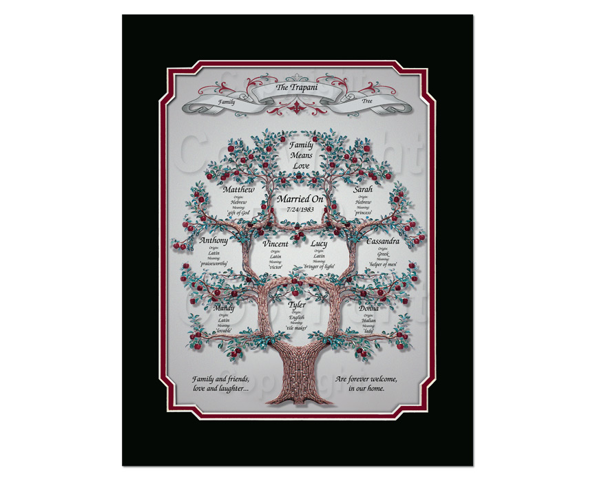 Personalized gifts business opportunity how to start a for Family tree gifts personalized