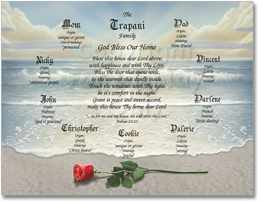 Family Gift with Name Meanings and Poem